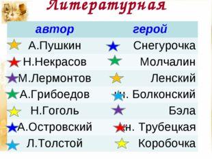 Литературная кулинария авторгерой А.ПушкинСнегурочка Н.НекрасовМолчалин М