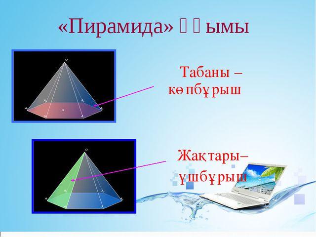 «Пирамида» ұғымы Табаны – көпбұрыш Жақтары– үшбұрыш