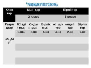 Клас тар Мыңдар Бірліктер 2-класс 1-класс Разрядтар Жүздік мың Ондық мың Бірл