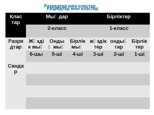 Клас тар Мыңдар Бірліктер 2-класс 1-класс Разрядтар Жүздік мың Ондық мың Бірл...