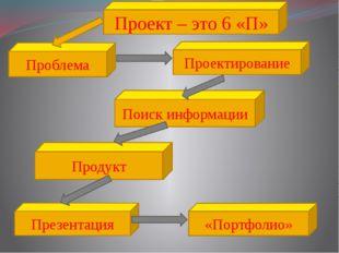 Проектирование Проблема Поиск информации Продукт Презентация «Портфолио» Прое