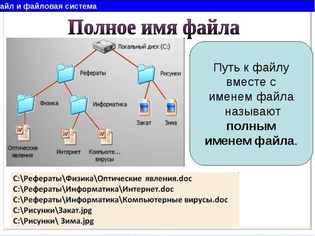 Путь к файлу вместе с именем файла называют полным именем файла. Файл и файло...