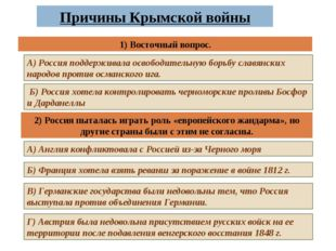 Причины Крымской войны 1) Восточный вопрос. А) Россия поддерживала освободите