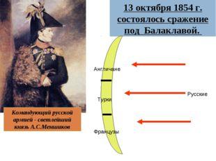 Командующий русской армией - светлейший князь А.С.Меншиков 13 октября 1854 г.