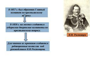 В 1857 г. был образован Главный комитет по крестьянскому вопросу. В 1858 г. н