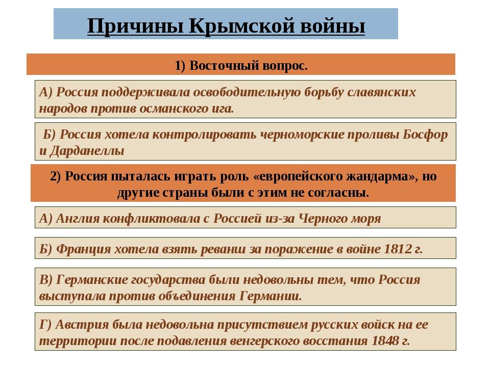 Причины Крымской войны 1) Восточный вопрос. А) Россия поддерживала освободите...