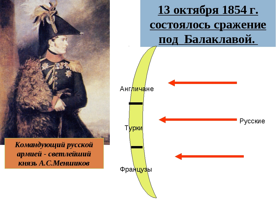 Командующий русской армией - светлейший князь А.С.Меншиков 13 октября 1854 г....