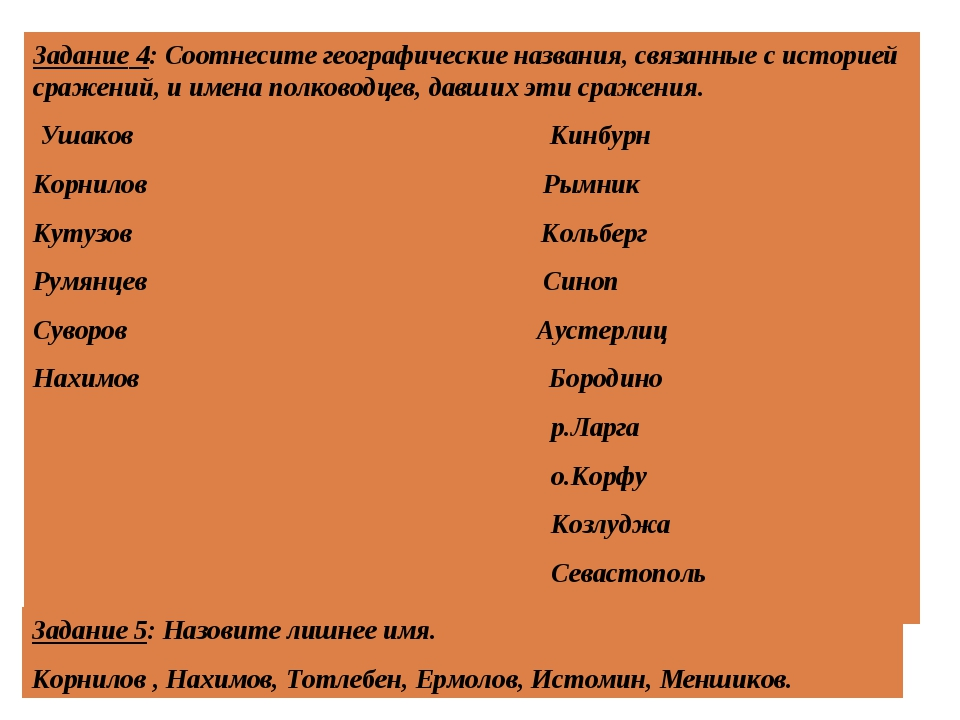 Задание 4: Соотнесите географические названия, связанные с историей сражений,...