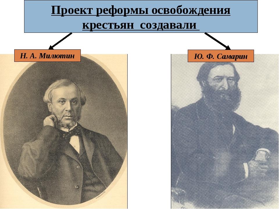 Проект реформы освобождения крестьян создавали Н. А. Милютин Ю. Ф. Самарин
