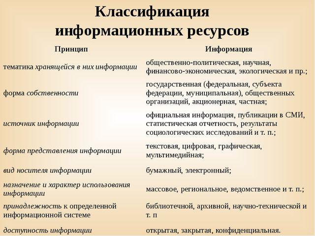 Классификация информационных ресурсов Принцип Информация тематикахранящейся в...