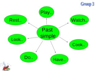 Watch.. Past simple Rest.. Look.. Do.. Have.. Cook.. Play..
