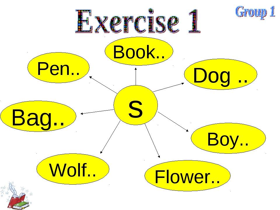Dog .. s Pen.. Bag.. Wolf.. Flower.. Boy.. Book..