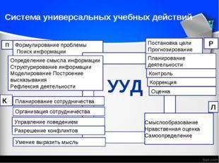 Система универсальных учебных действий Формулирование проблемы Поиск информа