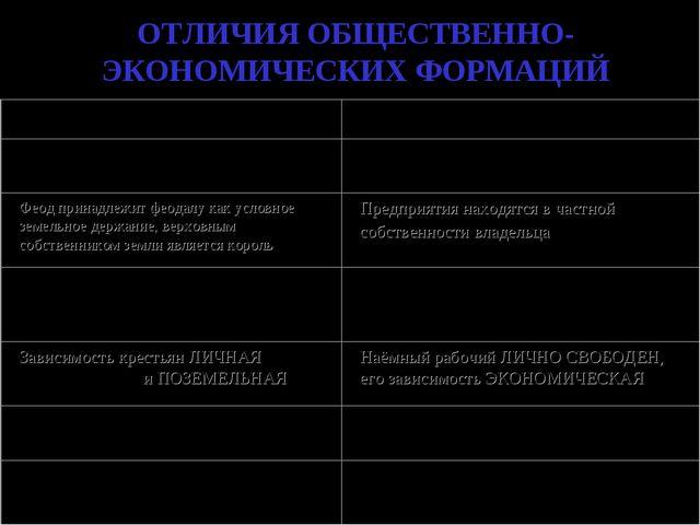ОТЛИЧИЯ ОБЩЕСТВЕННО-ЭКОНОМИЧЕСКИХ ФОРМАЦИЙ ФЕОДАЛИЗМ И КАПИТАЛИЗМ