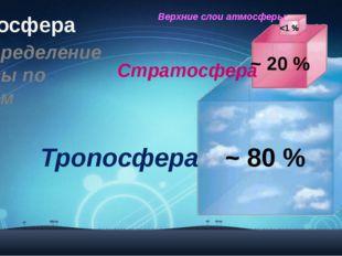 Атмосфера ~ 80 % ~ 20 % Тропосфера Стратосфера Верхние слои атмосферы Распред