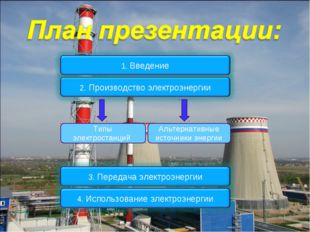 Альтернативные источники энергии Типы электростанций