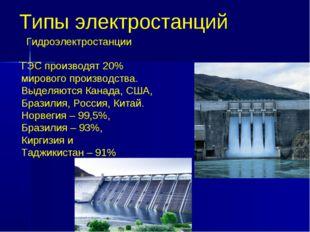 Типы электростанций ГЭС производят 20% мирового производства. Выделяются Кана
