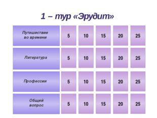 История российских денег Кто в России впервые ввёл бумажные деньги - ассигнац