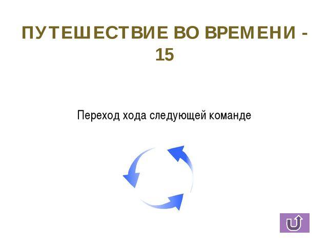 Символ Как называется символ власти в России – золотой шар с короной или крес...