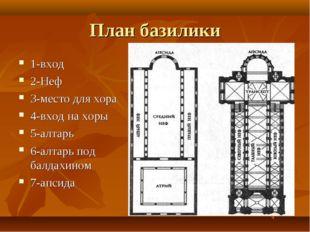 План базилики 1-вход 2-Неф 3-место для хора 4-вход на хоры 5-алтарь 6-алтарь