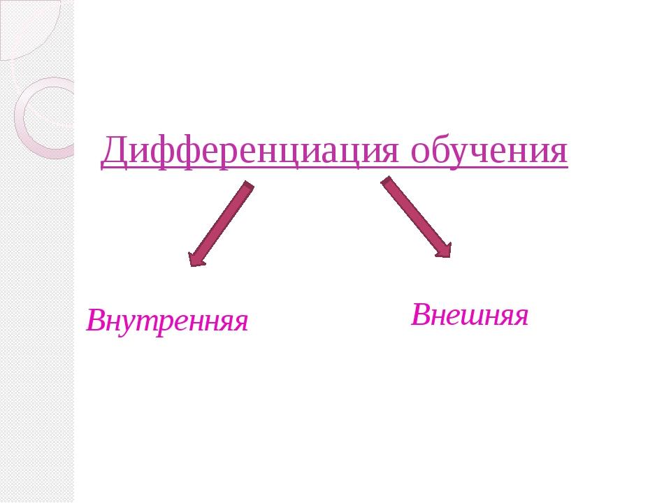 Дифференциация обучения Внутренняя Внешняя