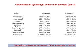 Общепринятая рубрикация длины тела человека (роста) Средний рост мужчины на п