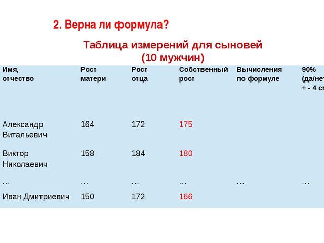 2. Верна ли формула? Таблица измерений для сыновей (10 мужчин) № п/п Имя, отч...