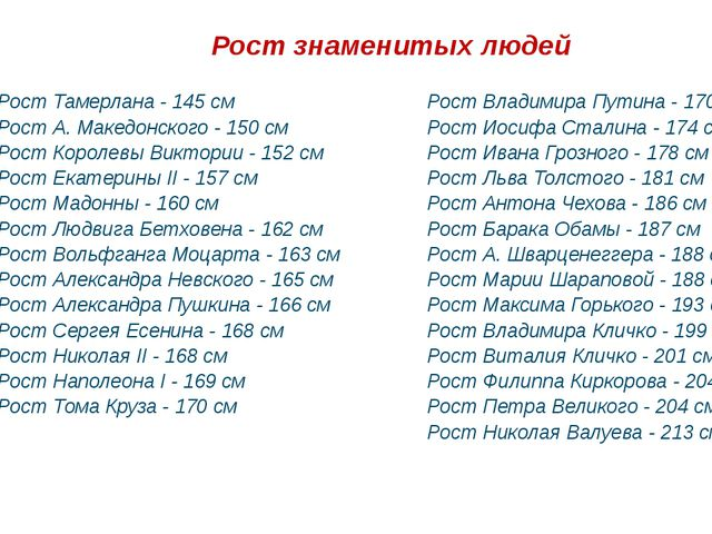 Рост знаменитых людей РостТамерлана - 145 см РостА. Македонского - 150 см Р...