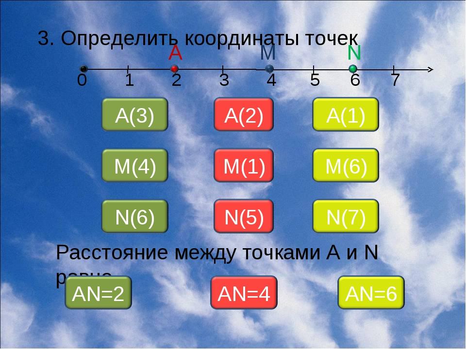 3. Определить координаты точек 0 1 2 3 4 5 6 7 А М N Расстояние между точками...