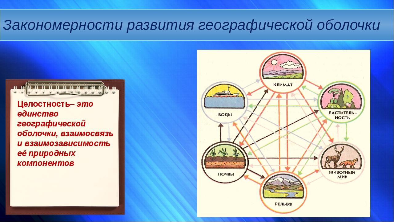 Закономерности развития географической оболочки Целостность– это единство гео...