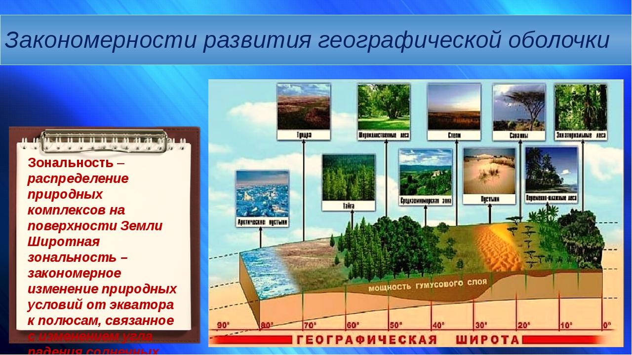 Закономерности развития географической оболочки Зональность – распределение п...