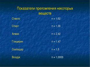 Показатели преломления некоторых веществ Стеклоn = 1,52 Спиртn = 1,36 Алма