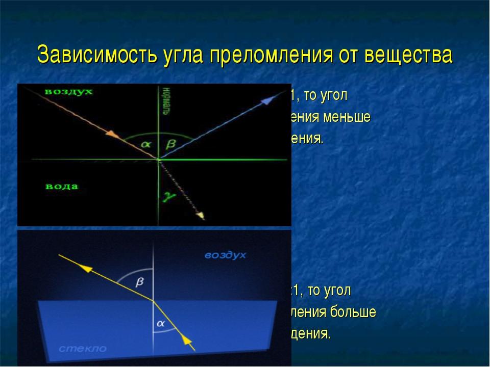 Зависимость угла преломления от вещества Если n>1, то угол преломления меньше...