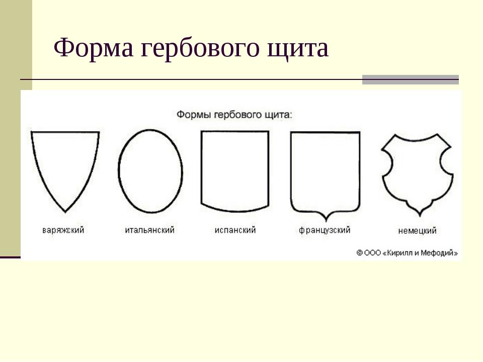 Форма гербового щита