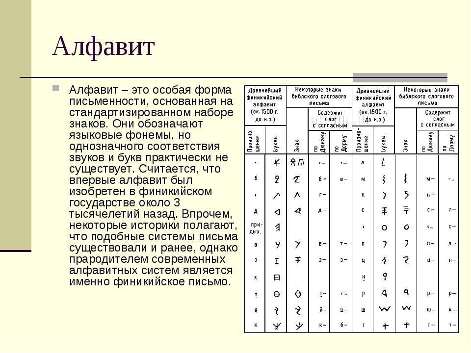 Алфавит Алфавит – это особая форма письменности, основанная на стандартизиров...