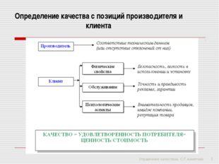 Управление качеством. С.Г.Ахметова * Определение качества с позиций производи