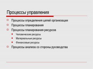Процессы управления Процессы определения целей организации Процессы планирова