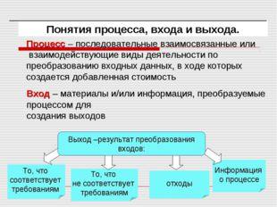 Вход – материалы и/или информация, преобразуемые процессом для создания выход