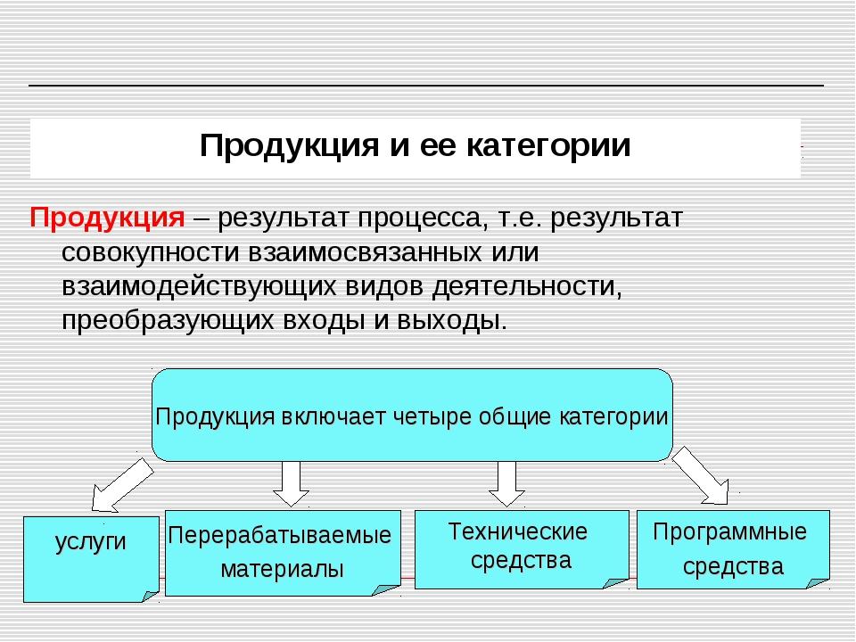 Продукция и ее категории Продукция – результат процесса, т.е. результат совок...