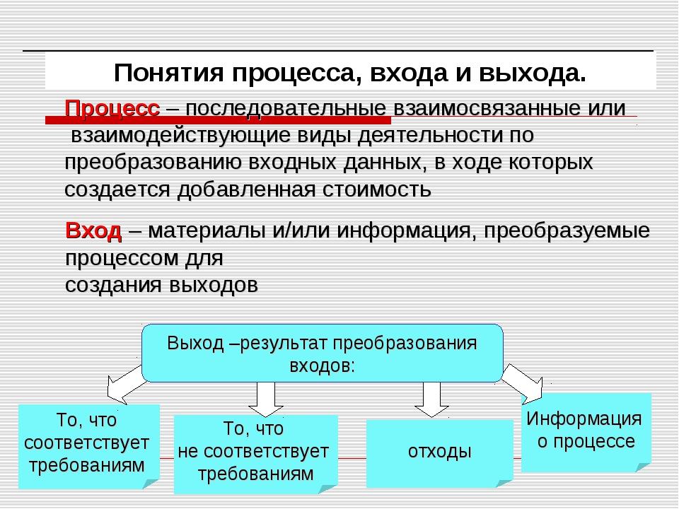 Вход – материалы и/или информация, преобразуемые процессом для создания выход...