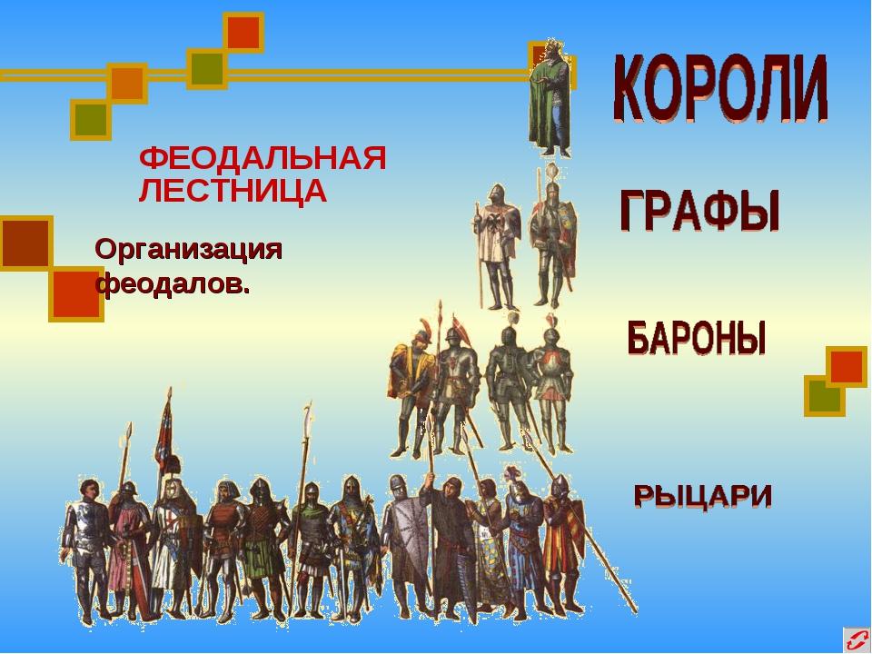 ФЕОДАЛЬНАЯ ЛЕСТНИЦА Организация феодалов.