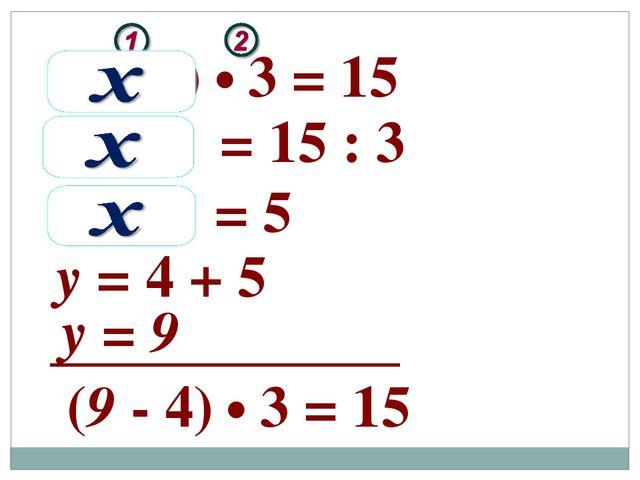 (y - 4) (y - 4) • 3 = 15 = 15 : 3 = 5 (y - 4) y = 4 + 5 y = 9 (9 - 4) • 3 = 15