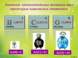 Значения относительных атомных масс некоторых химических элементов водород 1