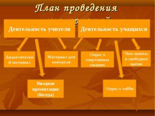 План проведения мероприятий Деятельность учителя Вводная презентация (беседа)