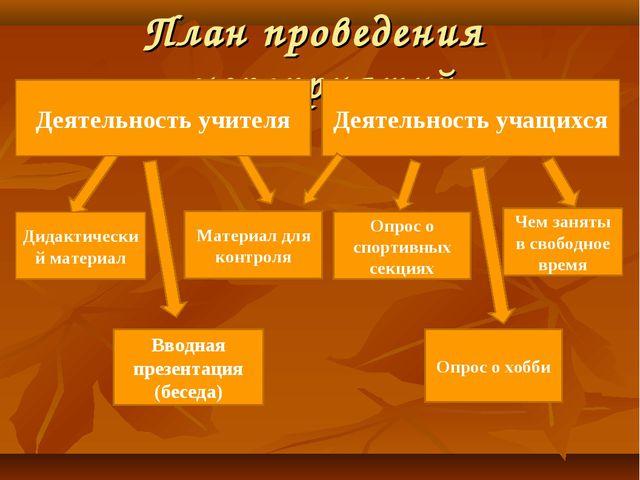 План проведения мероприятий Деятельность учителя Вводная презентация (беседа)...