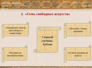 Открывались школы при соборах и монастырях Обучение на латинском языке Обучал