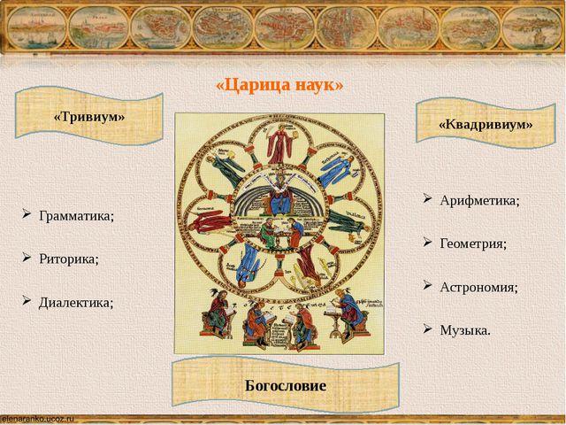 «Тривиум» «Квадривиум» Грамматика; Риторика; Диалектика; Арифметика; Геометри...