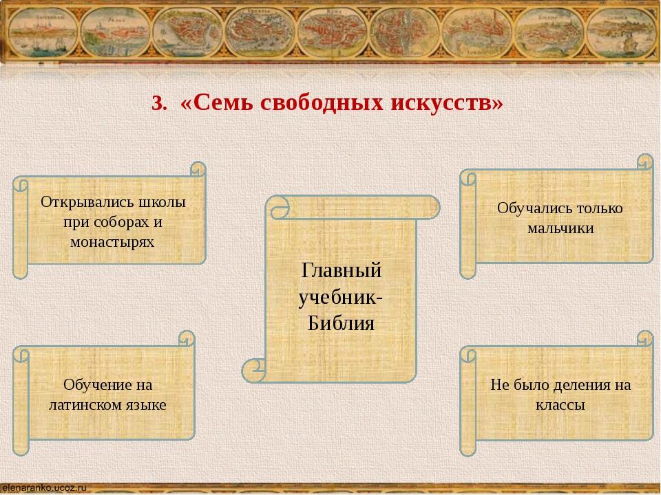 Открывались школы при соборах и монастырях Обучение на латинском языке Обучал...