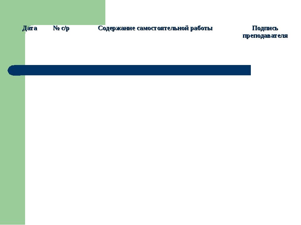 Дата№ с/рСодержание самостоятельной работыПодпись преподавателя...