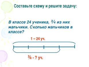 Составьте схему и решите задачу: В классе 24 ученика, ¾ из них мальчики. Скол